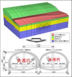三次元解析モデルおよび標準断面図
